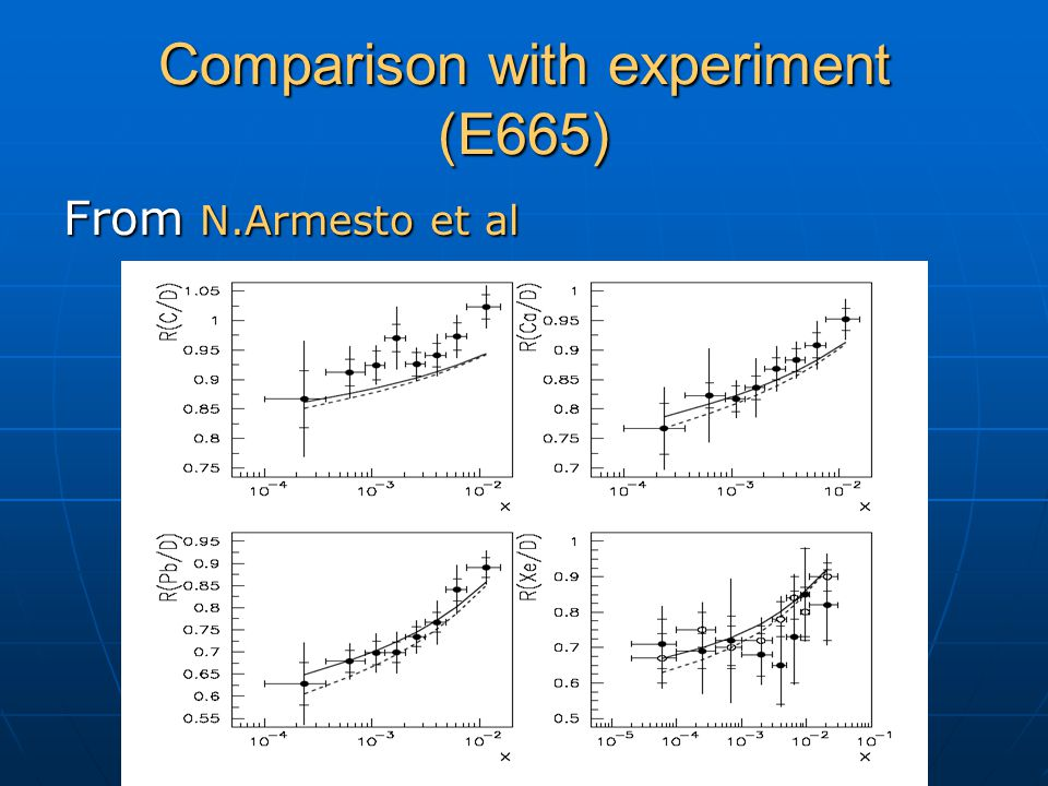 Comparison with experiment (E665) From N.Armesto et al