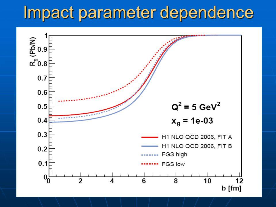Impact parameter dependence