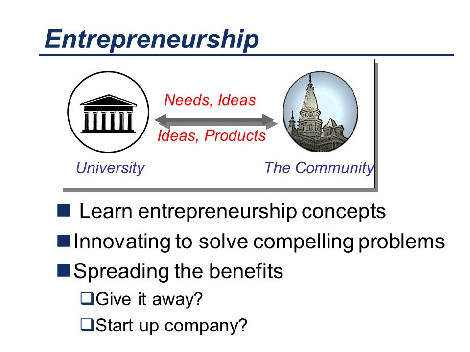 Entrepreneurship Learn entrepreneurship concepts Innovating to solve compelling problems Spreading the benefits  Give it away.
