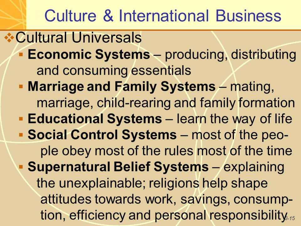 3-15 Culture & International Business  Cultural Universals  Economic Systems – producing, distributing and consuming essentials  Marriage and Family Systems – mating, marriage, child-rearing and family formation  Educational Systems – learn the way of life  Social Control Systems – most of the peo- ple obey most of the rules most of the time  Supernatural Belief Systems – explaining the unexplainable; religions help shape attitudes towards work, savings, consump- tion, efficiency and personal responsibility