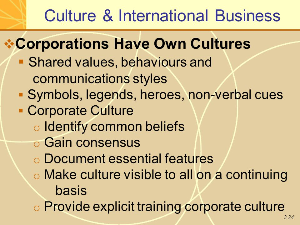 3-24 Culture & International Business  Corporations Have Own Cultures  Shared values, behaviours and communications styles  Symbols, legends, heroes, non-verbal cues  Corporate Culture o Identify common beliefs o Gain consensus o Document essential features o Make culture visible to all on a continuing basis o Provide explicit training corporate culture