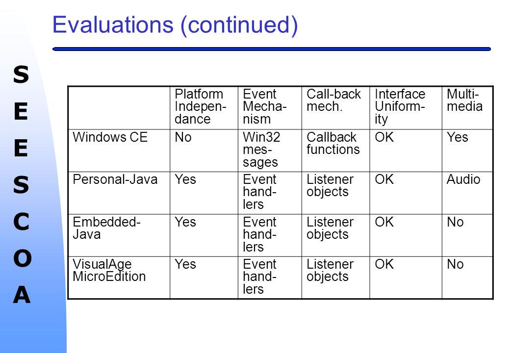 SEESCOASEESCOA Evaluations (continued) Platform Indepen- dance Event Mecha- nism Call-back mech.