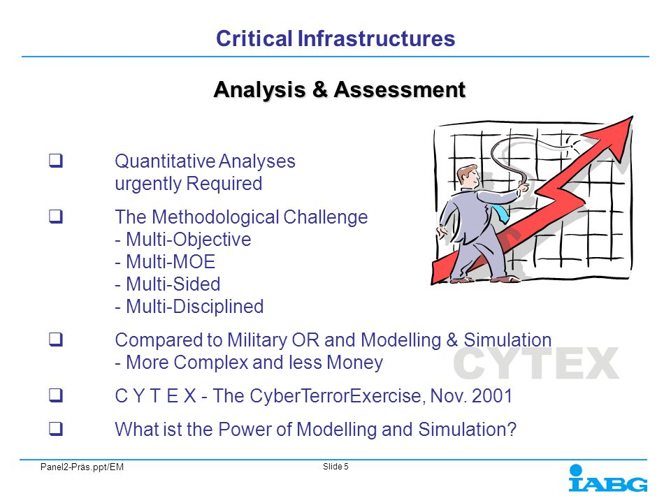 Panel2-Präs.ppt/EM Slide 5 Analysis & Assessment Analysis & Assessment Critical Infrastructures  Quantitative Analyses urgently Required  The Methodological Challenge - Multi-Objective - Multi-MOE - Multi-Sided - Multi-Disciplined  Compared to Military OR and Modelling & Simulation - More Complex and less Money  C Y T E X - The CyberTerrorExercise, Nov.