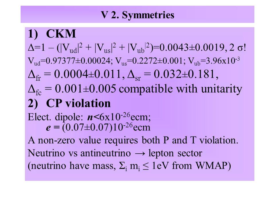 V 2. Symmetries 1)CKM Δ=1 – (|V ud | 2 + |V us | 2 + |V ub |2 )=0.0043±0.0019, 2 σ! V ud =0.97377±0.00024; V us =0.2272±0.001; V ub =3.96x10 -3 Δ fr =