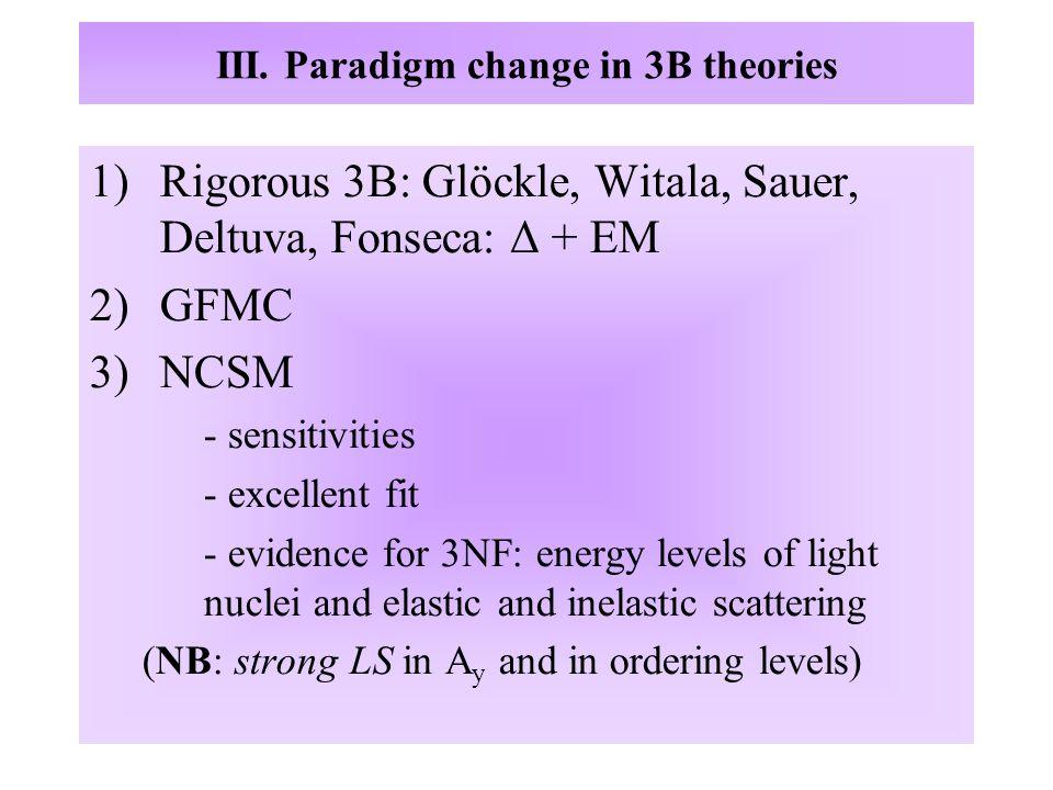 III. Paradigm change in 3B theories 1)Rigorous 3B: Glöckle, Witala, Sauer, Deltuva, Fonseca: Δ + EM 2)GFMC 3)NCSM - sensitivities - excellent fit - ev
