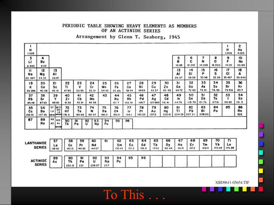 Element I.E.G. 1 I.E. G. 2 I.E. G. 3 I.E. G. 4 I.E.