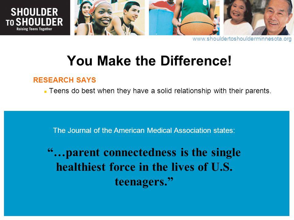 www.shouldertoshoulderminnesota.org Positive Parents...