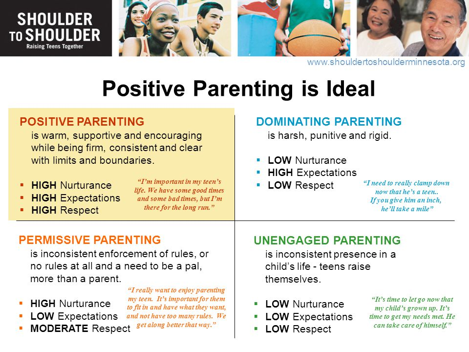 www.shouldertoshoulderminnesota.org POSITIVE PARENTING is warm, supportive and encouraging while being firm, consistent and clear with limits and boun