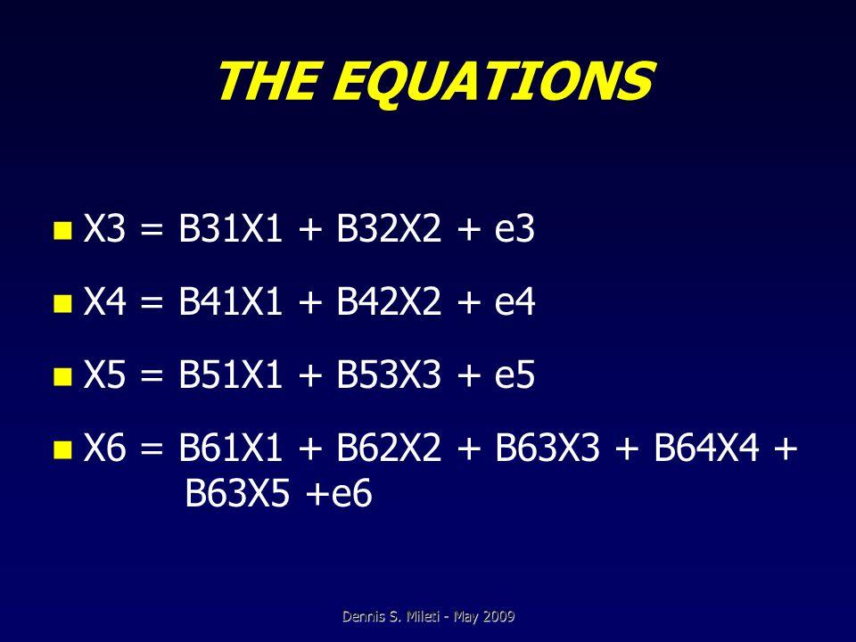 THE EQUATIONS X3 = B31X1 + B32X2 + e3 X4 = B41X1 + B42X2 + e4 X5 = B51X1 + B53X3 + e5 X6 = B61X1 + B62X2 + B63X3 + B64X4 + B63X5 +e6 Dennis S.