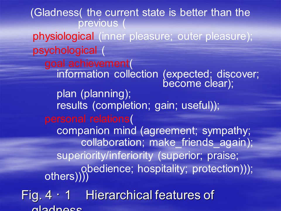 Fig. 4・1 Hierarchical features of gladness (Gladness( the current state is better than the previous ( physiological (inner pleasure; outer pleasure);