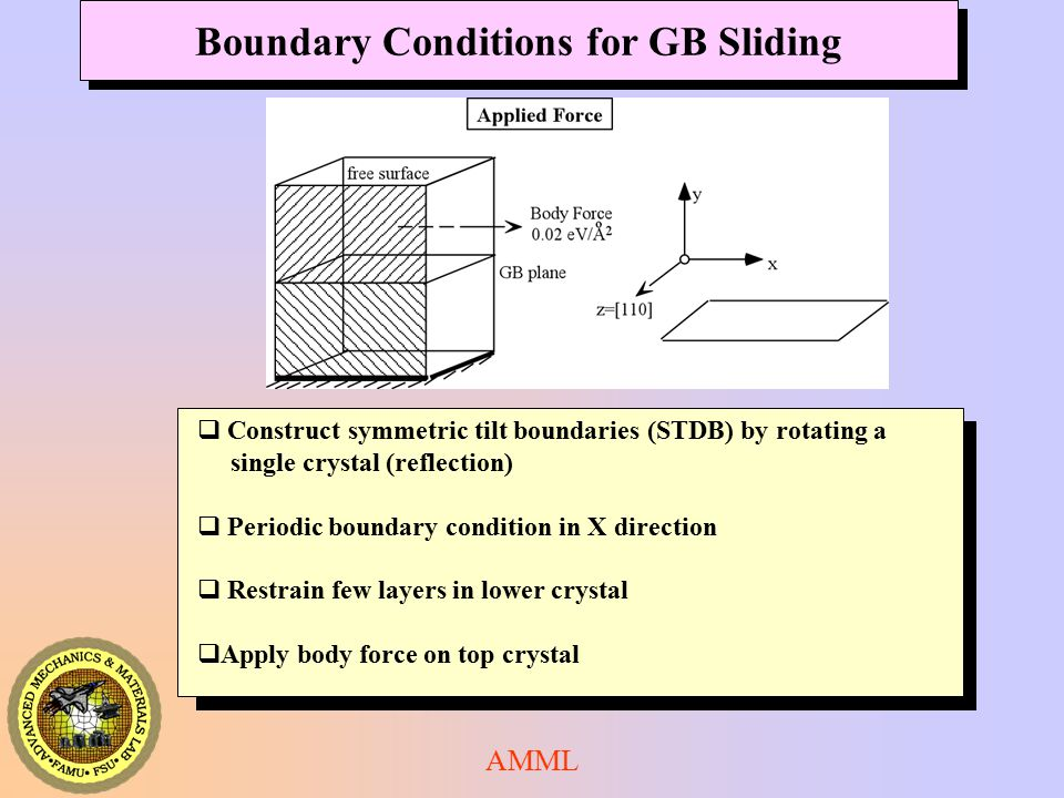 AMML Boundary Conditions for GB Sliding  Construct symmetric tilt boundaries (STDB) by rotating a single crystal (reflection)  Periodic boundary condition in X direction  Restrain few layers in lower crystal  Apply body force on top crystal