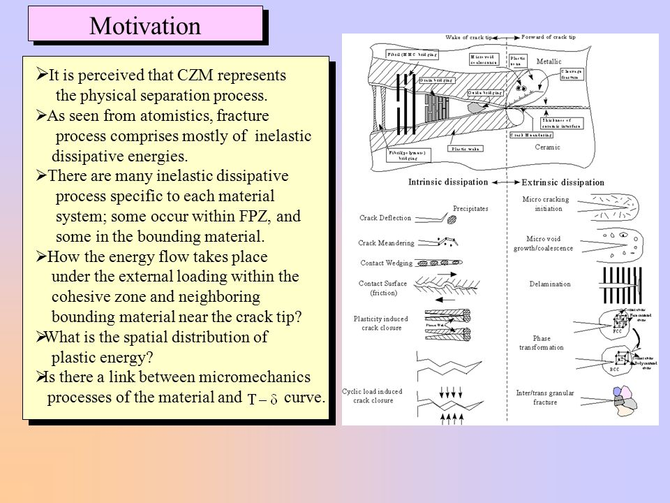Motivation  It is perceived that CZM represents the physical separation process.