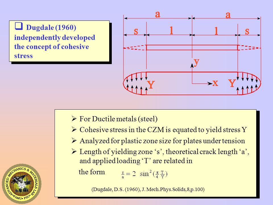 AMML  For Ductile metals (steel)  Cohesive stress in the CZM is equated to yield stress Y  Analyzed for plastic zone size for plates under tension  Length of yielding zone 's', theoretical crack length 'a', and applied loading 'T' are related in the form (Dugdale, D.S.