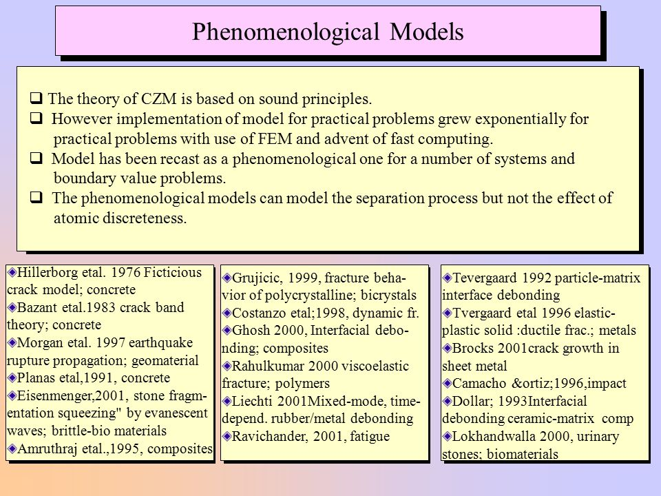  The theory of CZM is based on sound principles.