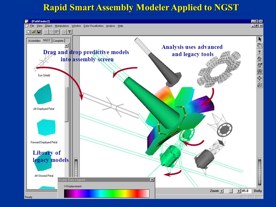 Rapid Smart Assembly Modeler Applied to NGST Drag and drop predictive models into assembly screen Library of legacy models Analysis uses advanced and legacy tools