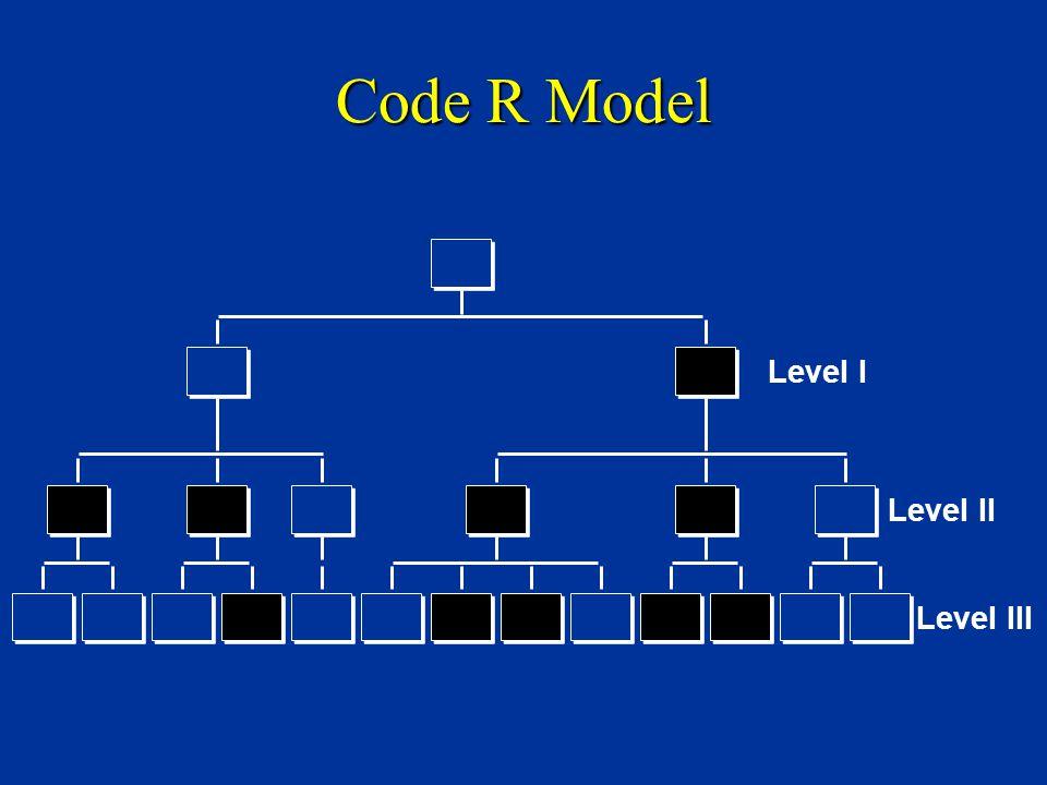 Code R Model Level II Level III Level I