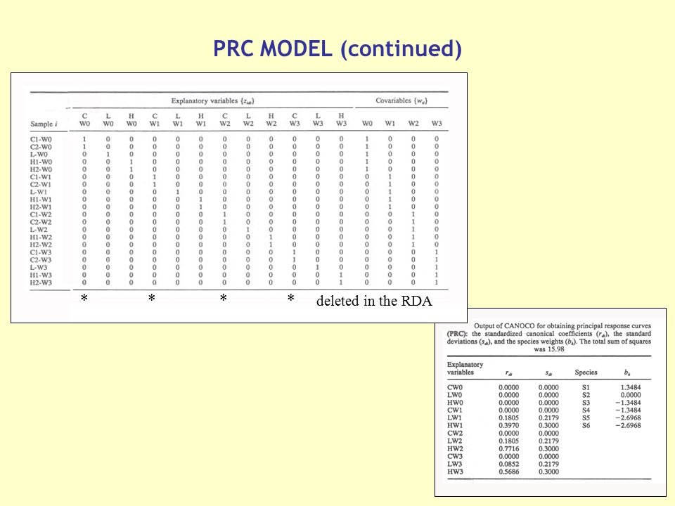 PRC MODEL (continued) * * * * * * * * deleted in the RDA