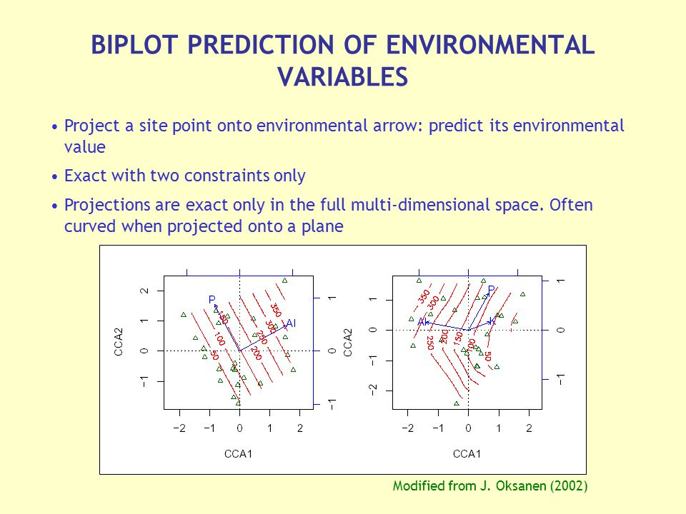 BIPLOT PREDICTION OF ENVIRONMENTAL VARIABLES Modified from J. Oksanen (2002) Project a site point onto environmental arrow: predict its environmental