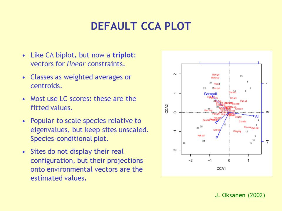 DEFAULT CCA PLOT J. Oksanen (2002) Like CA biplot, but now a triplot: vectors for linear constraints. Classes as weighted averages or centroids. Most
