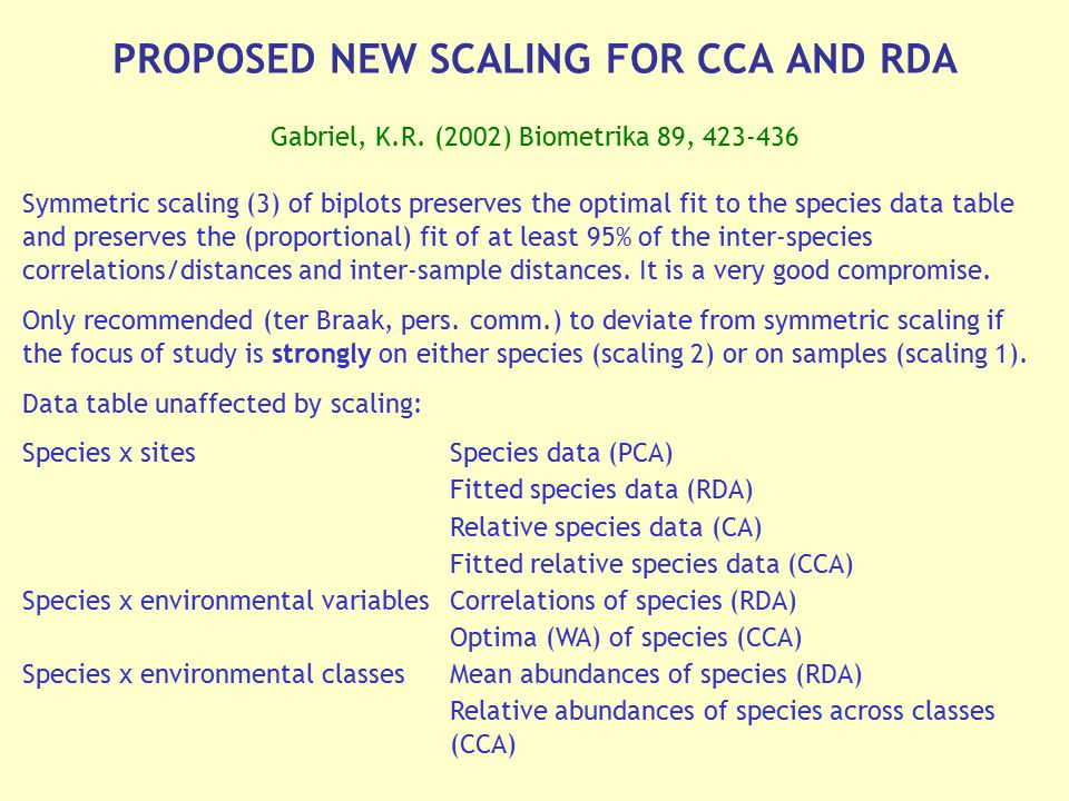 PROPOSED NEW SCALING FOR CCA AND RDA Gabriel, K.R. (2002) Biometrika 89, 423-436 Symmetric scaling (3) of biplots preserves the optimal fit to the spe