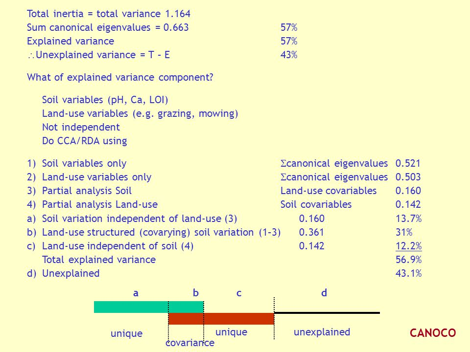 Total inertia = total variance 1.164 Sum canonical eigenvalues = 0.66357% Explained variance57%  Unexplained variance = T – E43% What of explained va