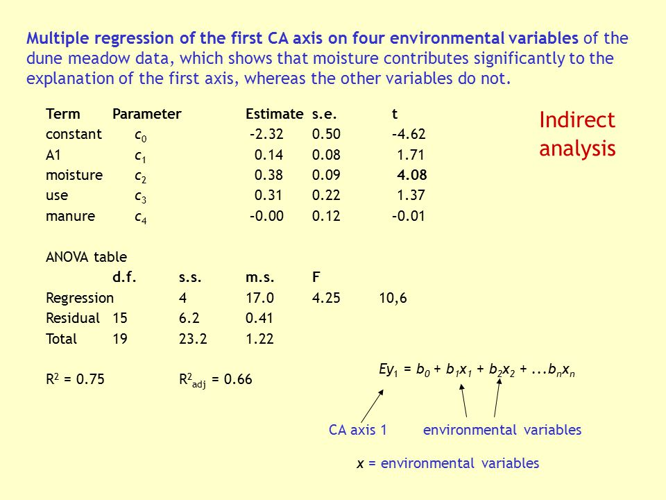 Correspondence between the various components of the univariate F-statistics and the multivariate RDA statistics in the one-factor case.