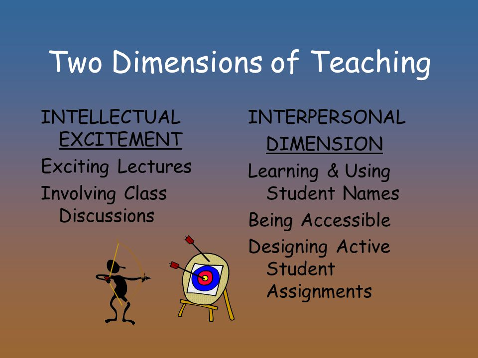 Two Dimensions of Teaching INTELLECTUAL EXCITEMENT Exciting Lectures Involving Class Discussions INTERPERSONAL DIMENSION Learning & Using Student Names Being Accessible Designing Active Student Assignments