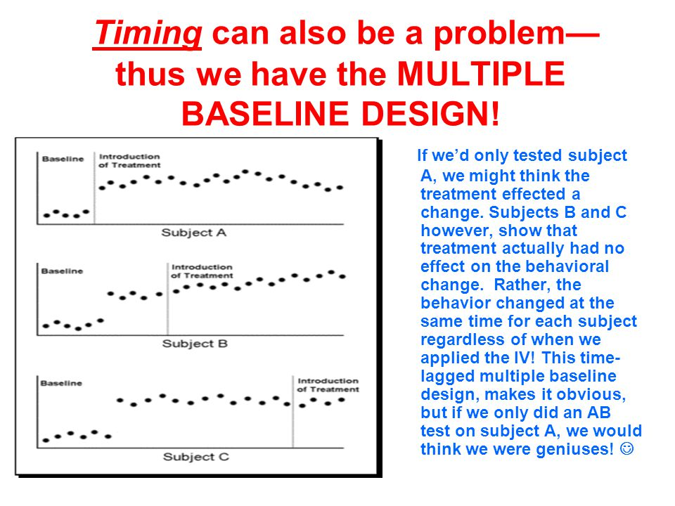 Timing can also be a problem— thus we have the MULTIPLE BASELINE DESIGN.