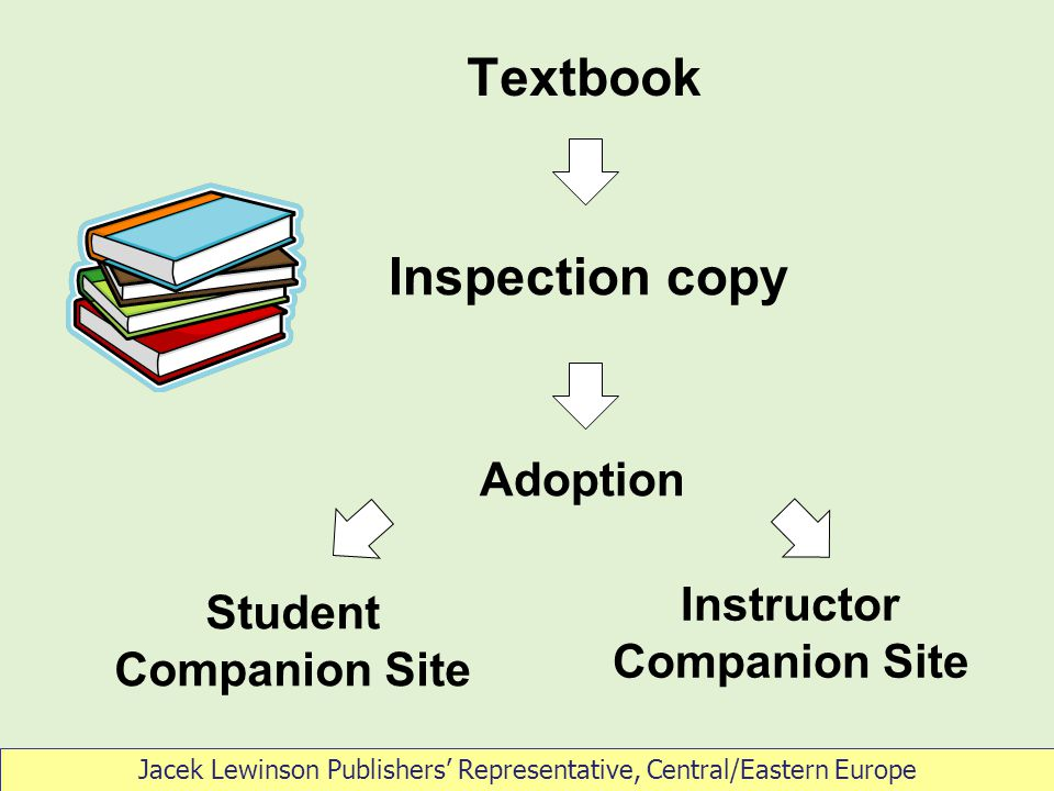 Textbook Instructor Companion Site Student Companion Site Adoption Jacek Lewinson Publishers' Representative, Central/Eastern Europe Inspection copy