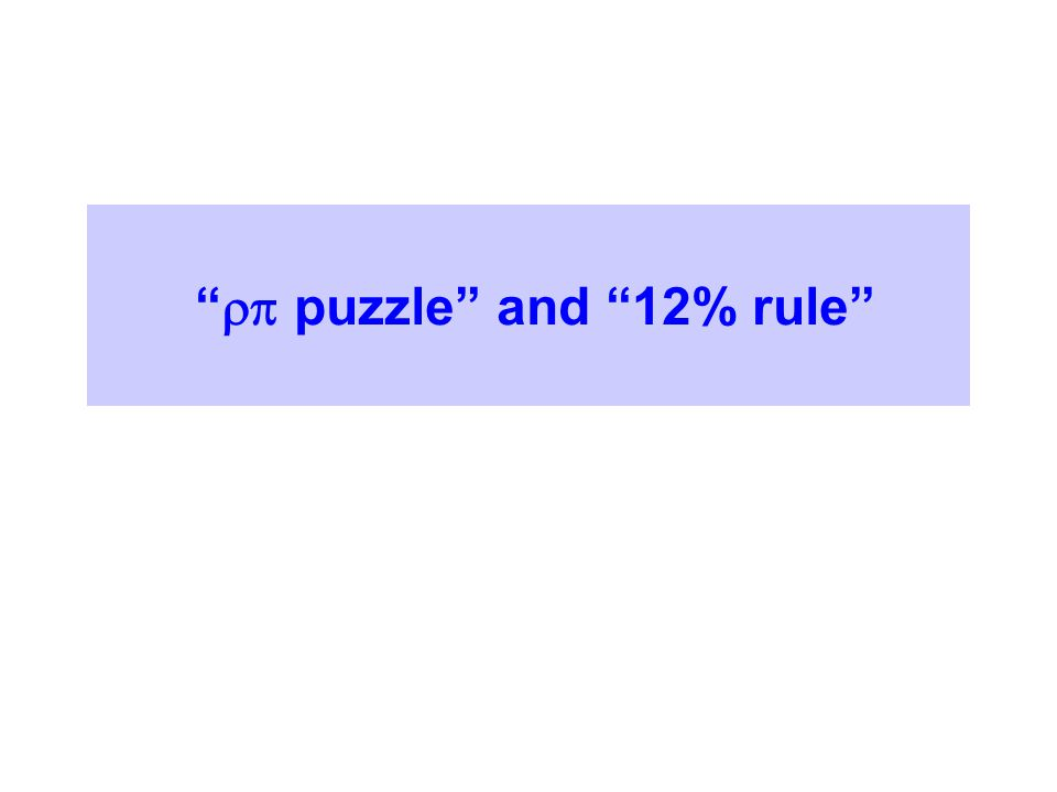  puzzle and 12% rule
