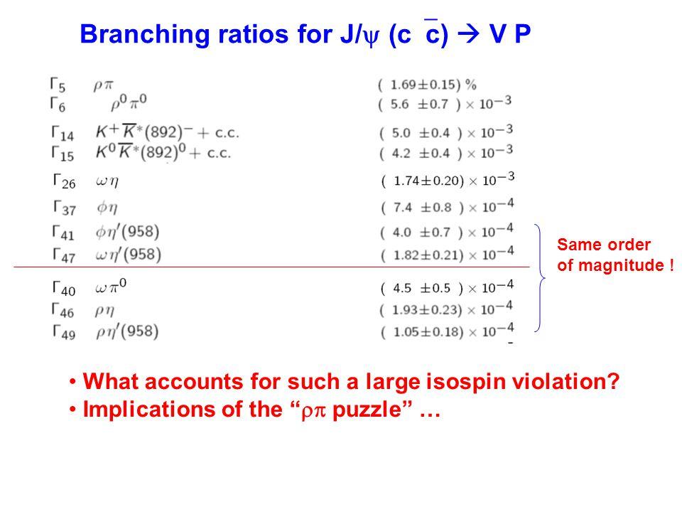 Branching ratios for J/  (c  c)  V P Same order of magnitude .