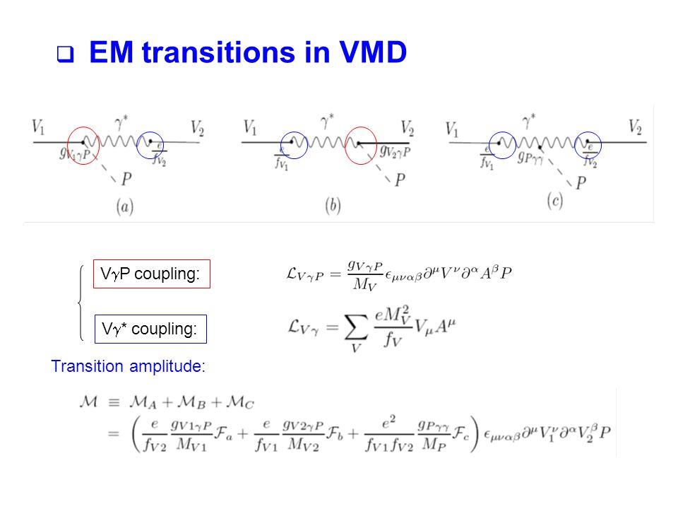 V  P coupling: V  * coupling: Transition amplitude:  EM transitions in VMD