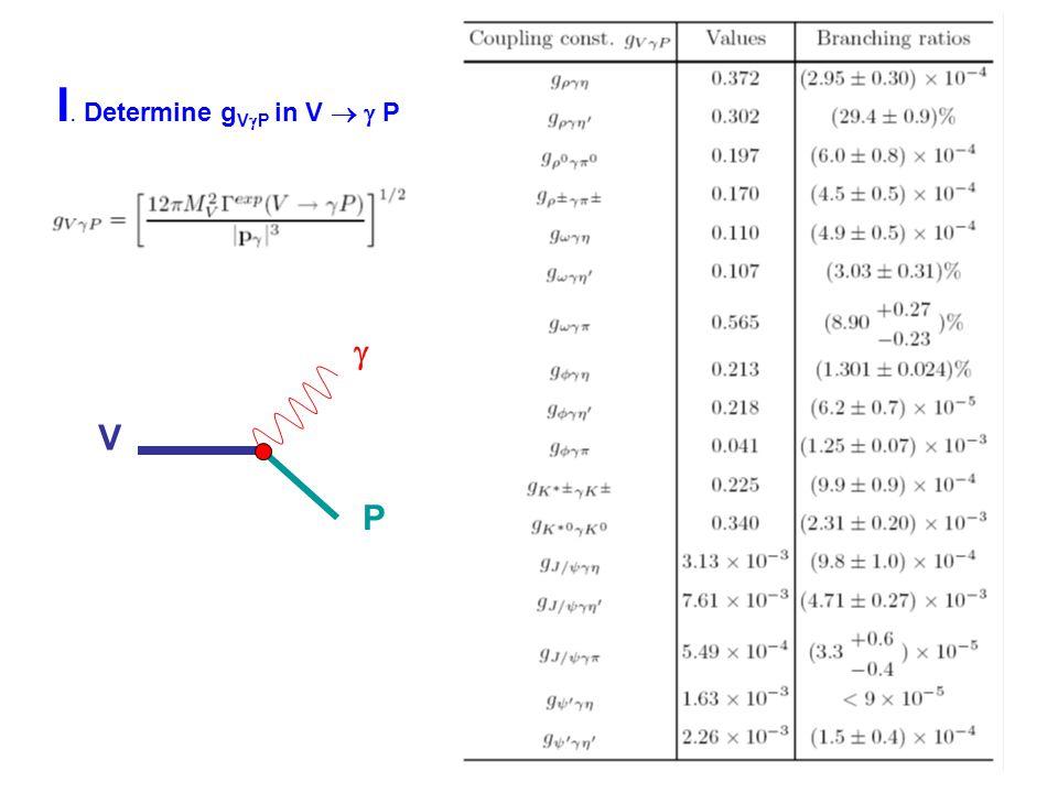 I. Determine g V  P in V   P V  P