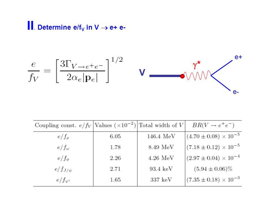 II. Determine e/f V in V  e+ e- V ** e+ e-
