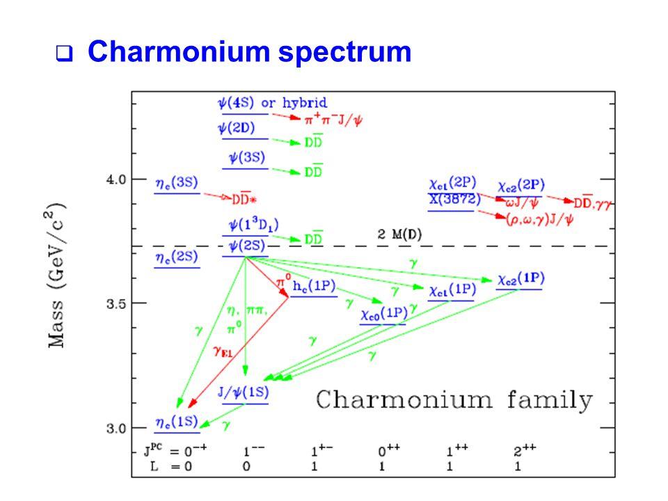  Charmonium spectrum