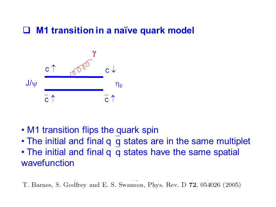 c   c  J/  M1 transition flips the quark spin The initial and final q  q states are in the same multiplet The initial and final q  q states have the same spatial wavefunction  M1 transition in a naïve quark model c   c  cc 