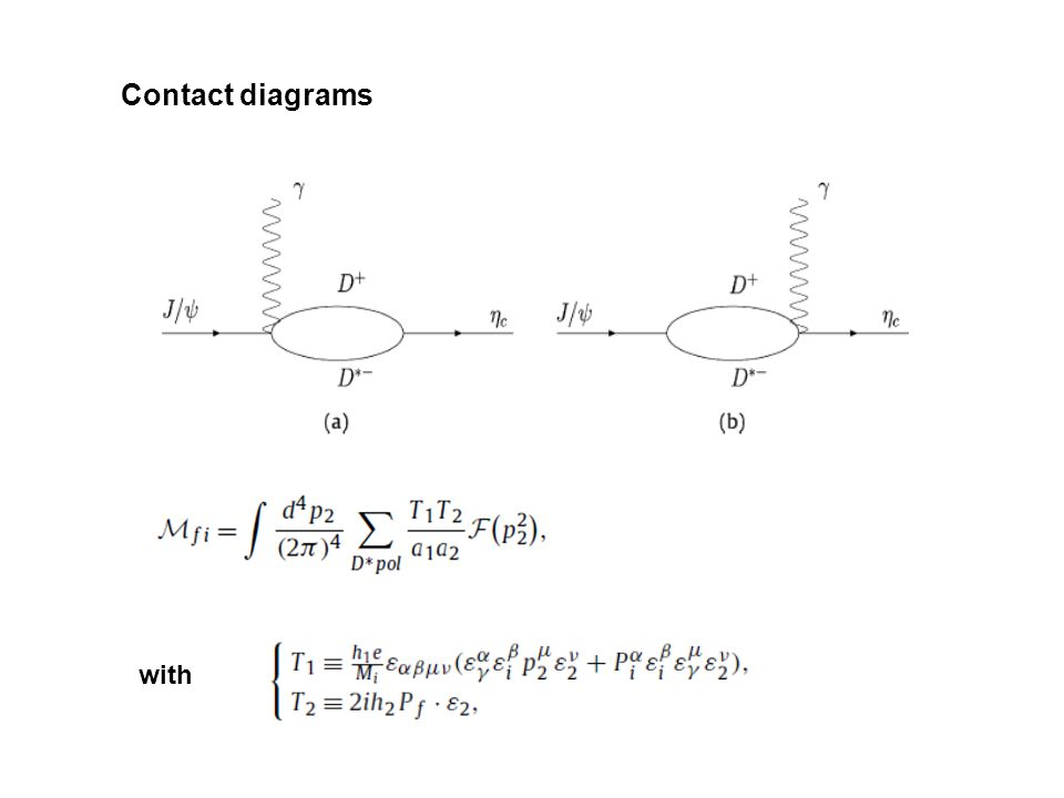Contact diagrams with