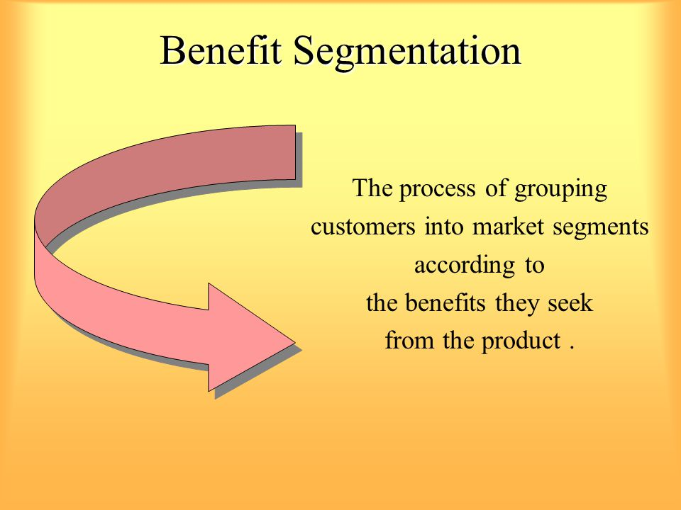 Benefit Segmentation The process of grouping customers into market segments according to the benefits they seek from the product.