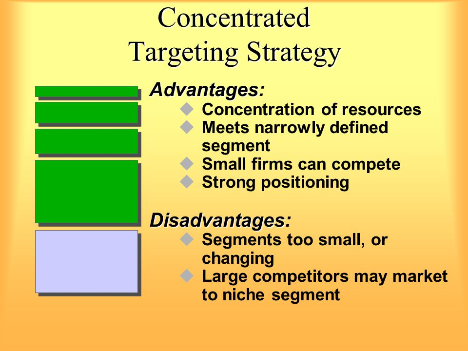 Concentrated Targeting Strategy Advantages Advantages:  Concentration of resources  Meets narrowly defined segment  Small firms can compete  Stron