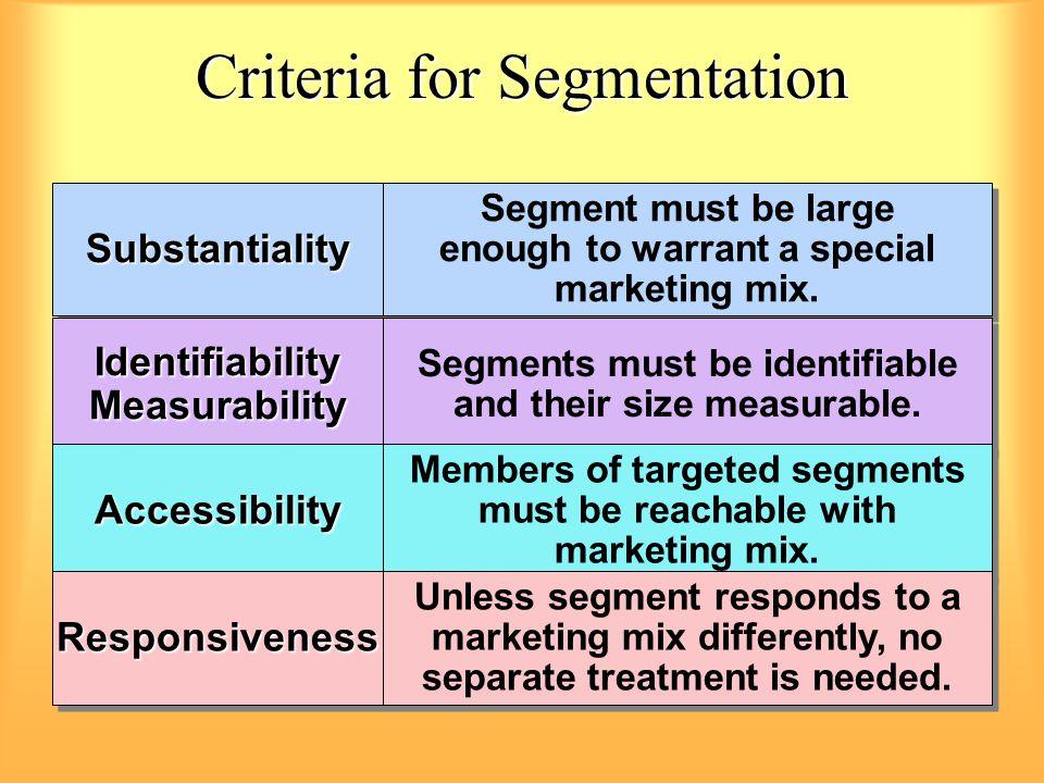 Criteria for Segmentation SubstantialitySubstantialityIdentifiabilityMeasurabilityIdentifiabilityMeasurability AccessibilityAccessibility Responsivene