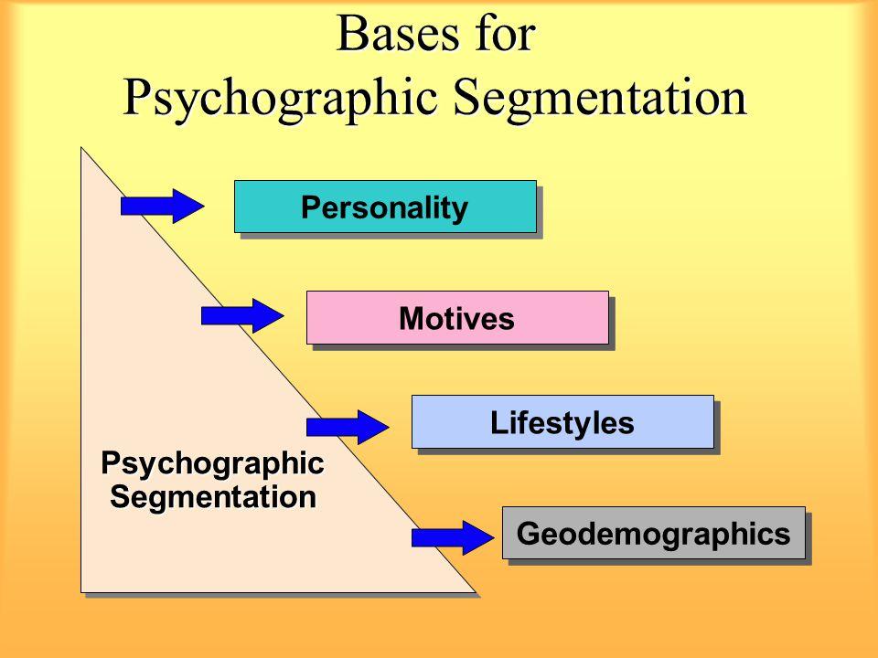 Bases for Psychographic Segmentation Psychographic Segmentation Personality Motives Lifestyles Geodemographics