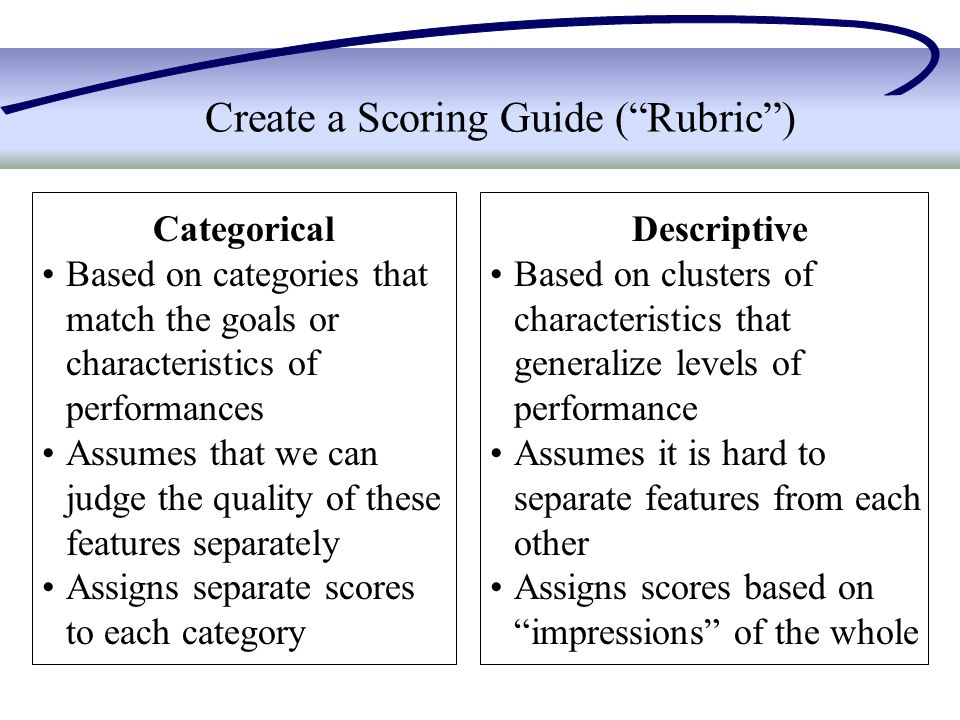 Create a Scoring Guide ( Rubric ) Categorical Based on categories that match the goals or characteristics of performances Assumes that we can judge the quality of these features separately Assigns separate scores to each category Descriptive Based on clusters of characteristics that generalize levels of performance Assumes it is hard to separate features from each other Assigns scores based on impressions of the whole