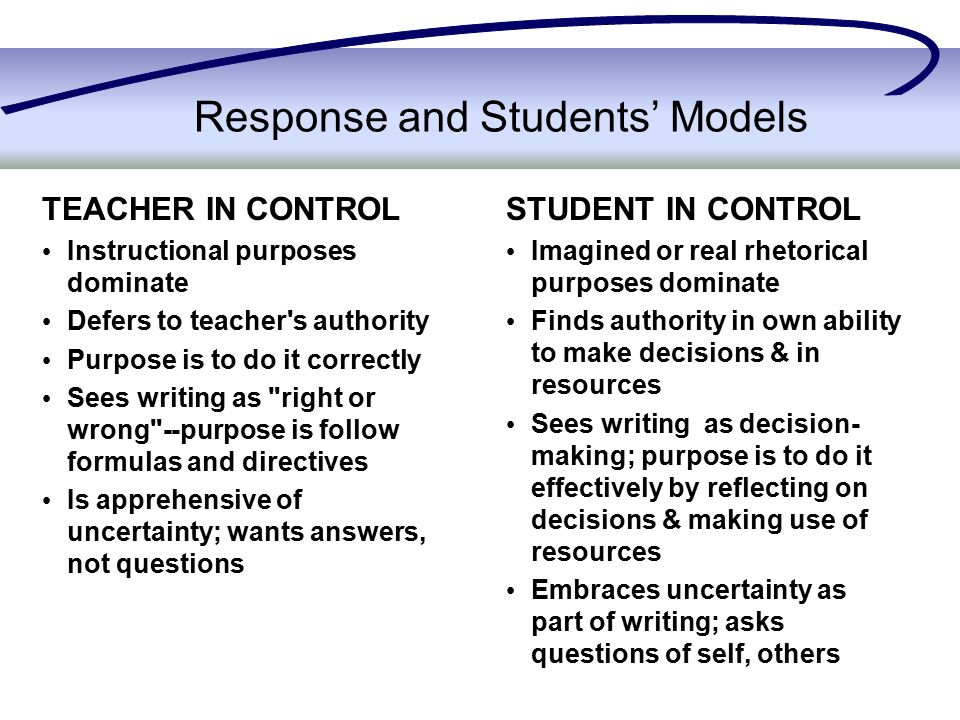 Response and Students' Models TEACHER IN CONTROL Instructional purposes dominate Defers to teacher s authority Purpose is to do it correctly Sees writing as right or wrong --purpose is follow formulas and directives Is apprehensive of uncertainty; wants answers, not questions STUDENT IN CONTROL Imagined or real rhetorical purposes dominate Finds authority in own ability to make decisions & in resources Sees writing as decision- making; purpose is to do it effectively by reflecting on decisions & making use of resources Embraces uncertainty as part of writing; asks questions of self, others