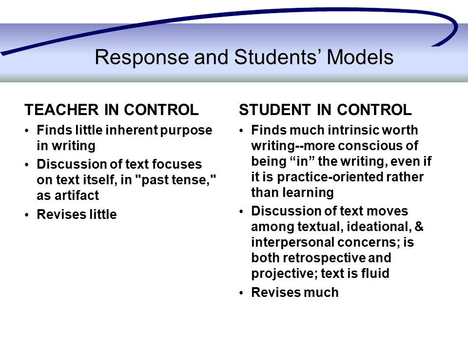 Response and Students' Models TEACHER IN CONTROL Finds little inherent purpose in writing Discussion of text focuses on text itself, in past tense, as artifact Revises little STUDENT IN CONTROL Finds much intrinsic worth writing--more conscious of being in the writing, even if it is practice-oriented rather than learning Discussion of text moves among textual, ideational, & interpersonal concerns; is both retrospective and projective; text is fluid Revises much