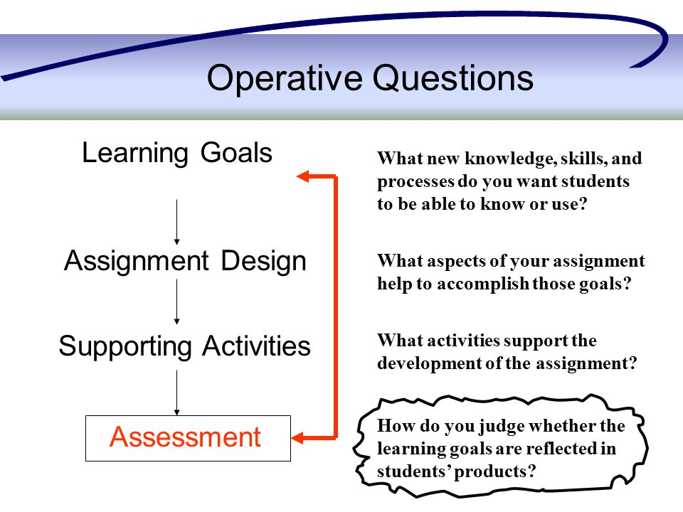 Operative Questions What new knowledge, skills, and processes do you want students to be able to know or use.