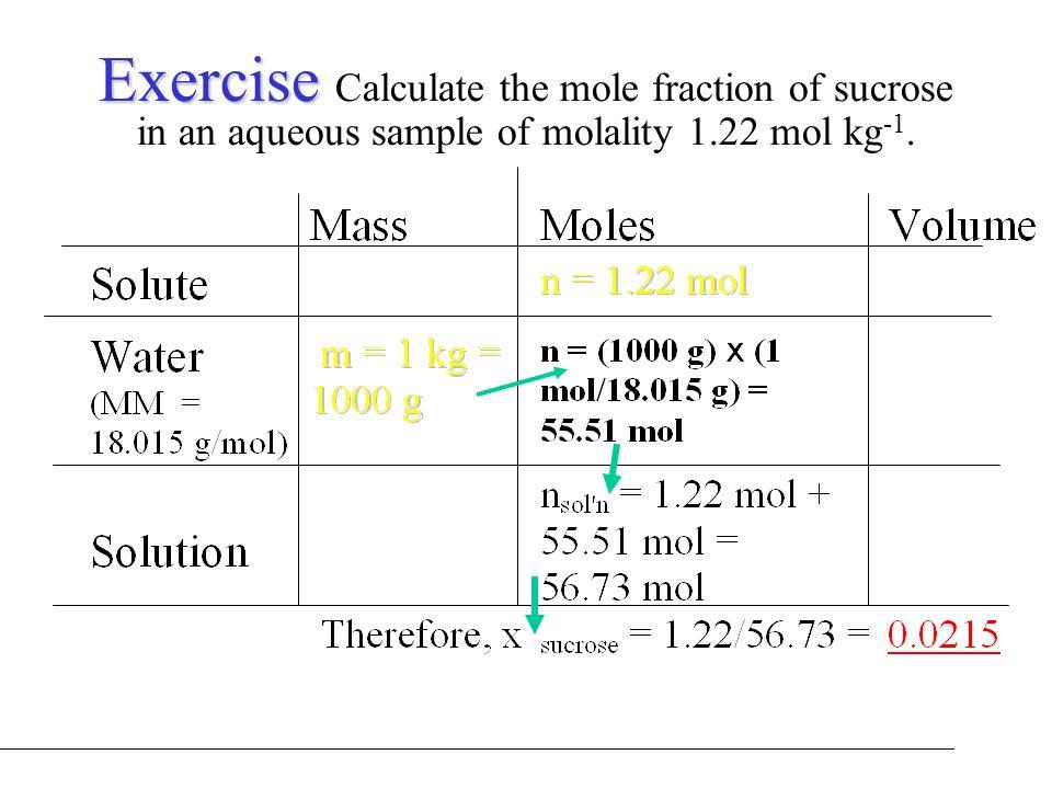 Partial Molar Volume Unit: L/mol or mL/mol