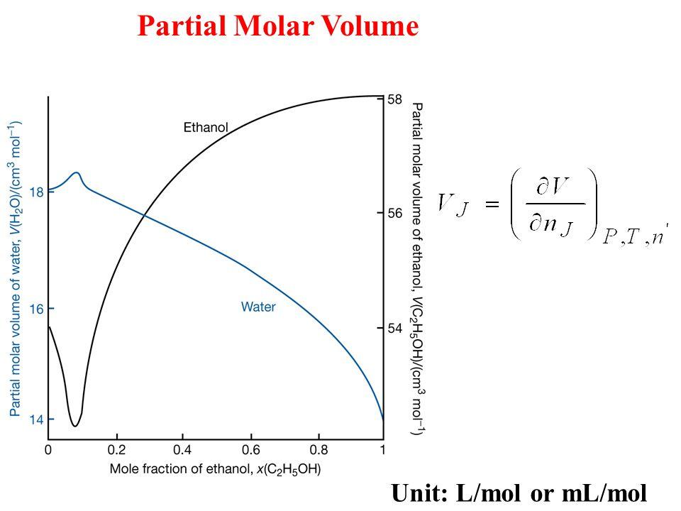 Colligative Properties Vapor pressure lowering is one of the four colligative properties of the solvent.