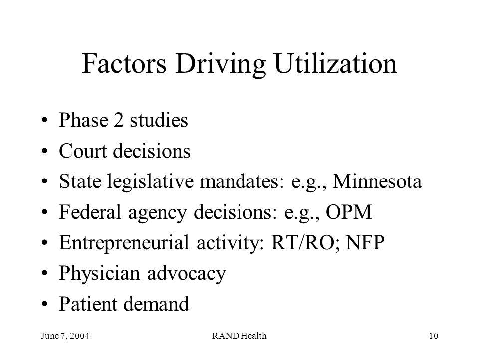 June 7, 2004RAND Health10 Factors Driving Utilization Phase 2 studies Court decisions State legislative mandates: e.g., Minnesota Federal agency decisions: e.g., OPM Entrepreneurial activity: RT/RO; NFP Physician advocacy Patient demand