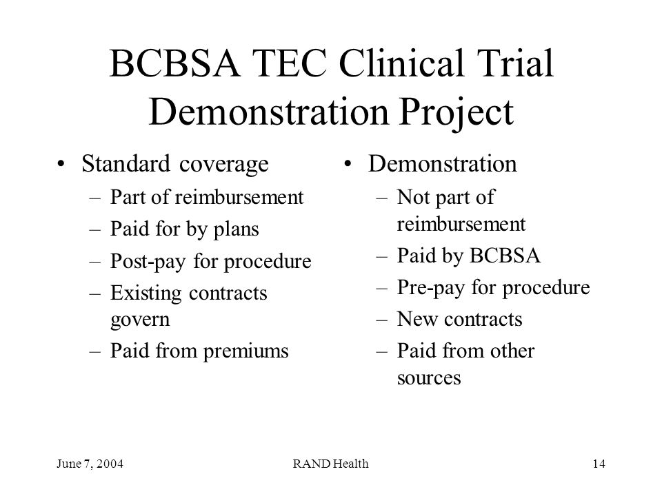 June 7, 2004RAND Health14 BCBSA TEC Clinical Trial Demonstration Project Standard coverage –Part of reimbursement –Paid for by plans –Post-pay for procedure –Existing contracts govern –Paid from premiums Demonstration –Not part of reimbursement –Paid by BCBSA –Pre-pay for procedure –New contracts –Paid from other sources