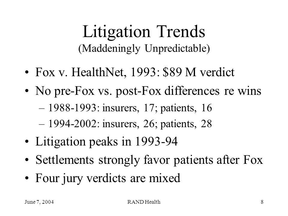 June 7, 2004RAND Health8 Litigation Trends (Maddeningly Unpredictable) Fox v.